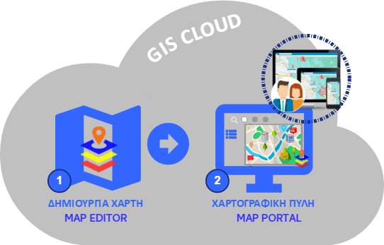 GIS Cloud Map Portal