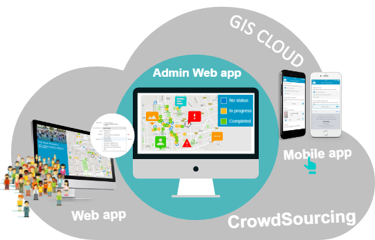 GIS Cloud crowdsourcing